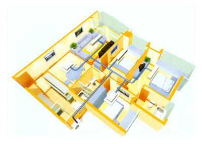 各类中央空调系统工程
