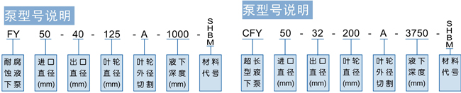 FY、CFY型耐腐蚀(超长轴)液下泵