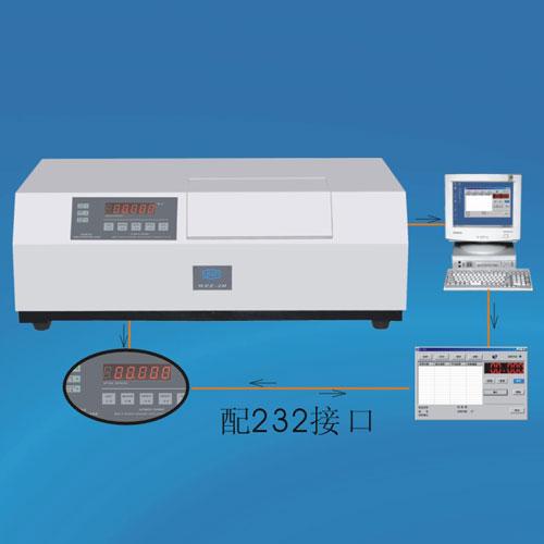 自動旋光儀WZZ-2B
