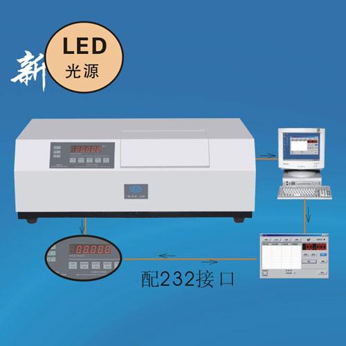 自動旋光儀WSG-3D