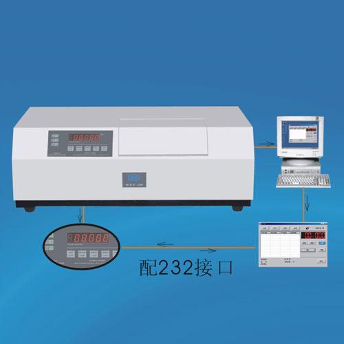 自動旋光儀WZZ-2S