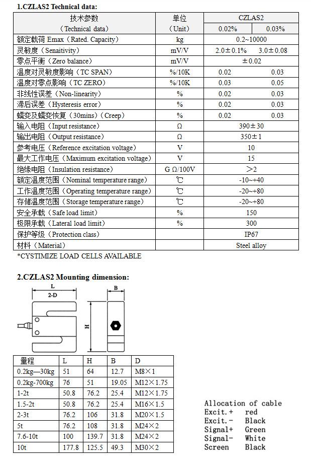 称重传感器 CZLAS2