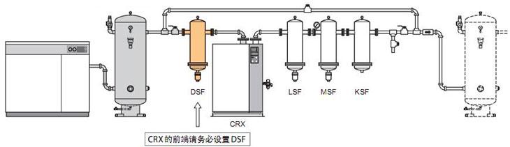 标准的不锈钢系统配管举例