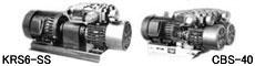 1980年開發KRS6係列 複合式雙缸CBX係列問世