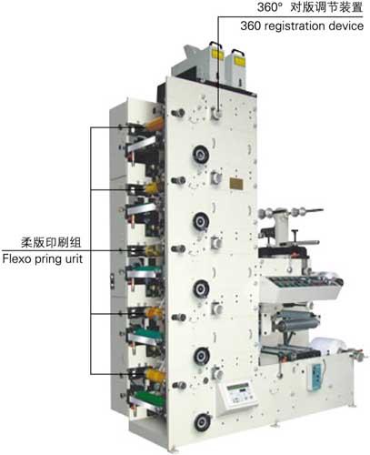 ZBS-320 层叠式柔性版印刷机(环保水性墨)