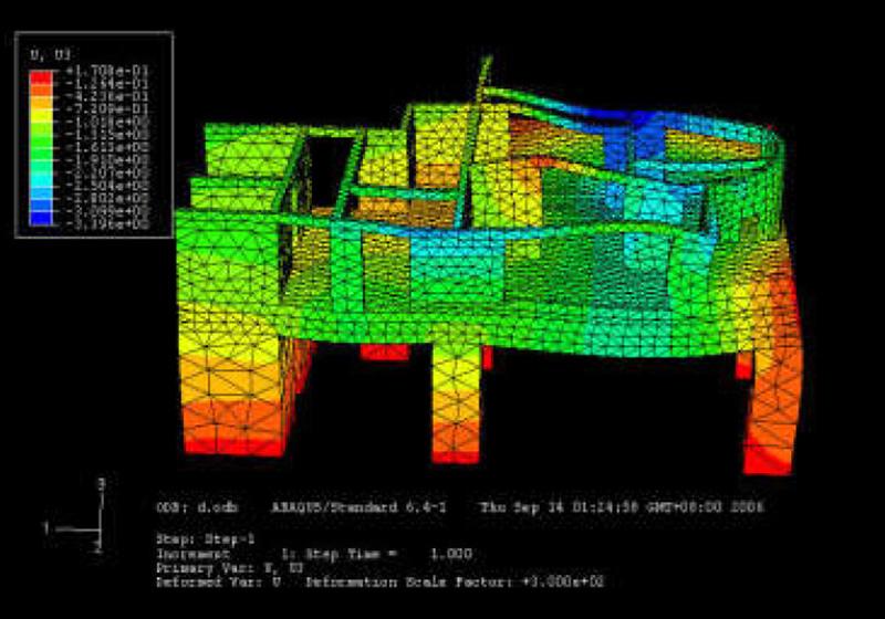 厚板转换结构分析