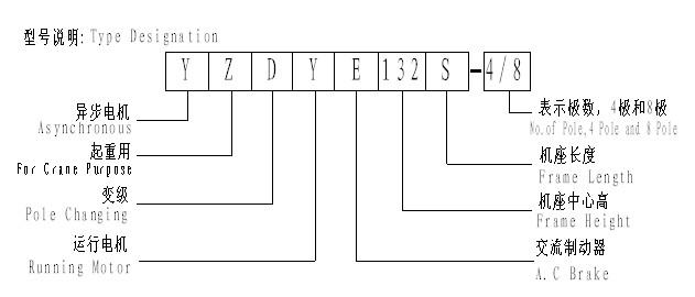 YZDYE系列起重机运行电动机