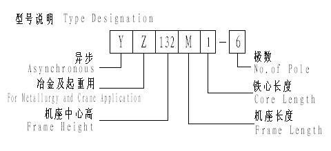 YZ系列三相異步電動機