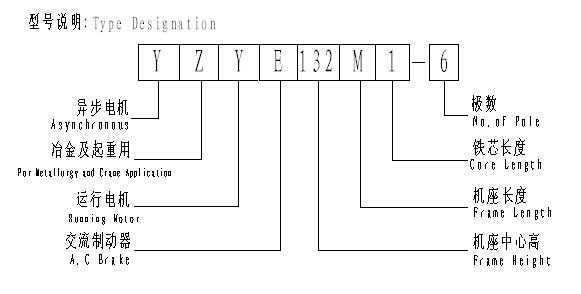 YZYE系列起重機運行電機