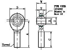 内圈圆筒型英制杆端关节轴承