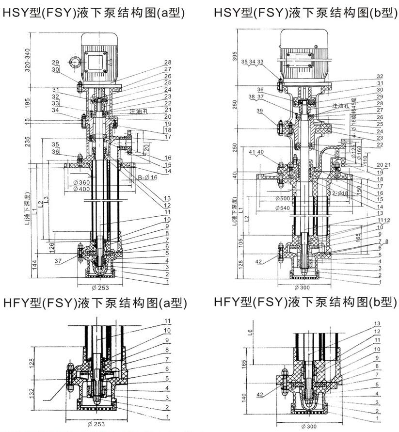 HFY型(FSY)液下泵结构图