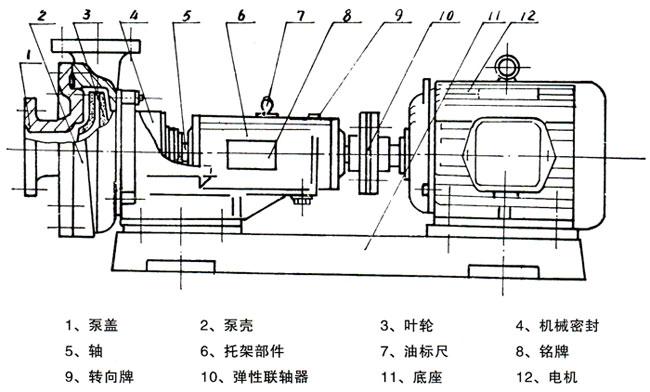FSP型耐酸泵产品结构