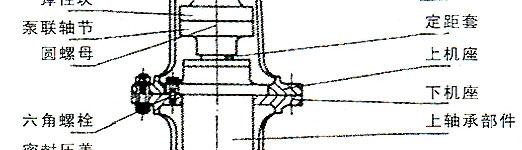 FY型耐腐蚀液下泵结构图