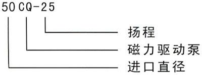 CQ型磁力驱动泵型号含义