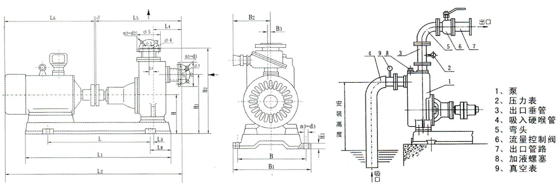 ZW系列自吸式不堵塞排污泵的安装