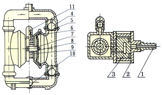 QBY型气动隔膜泵结构说明