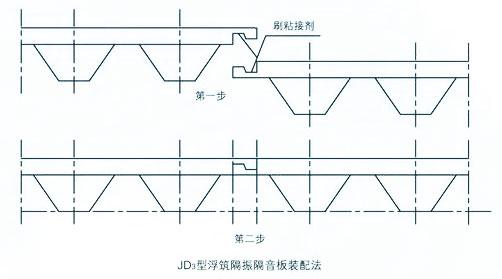 隔音板装配方法详见图