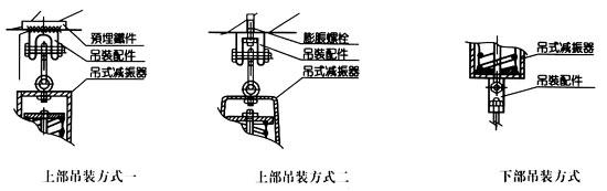 DH、WHS系列吊式阻尼弹簧减振器