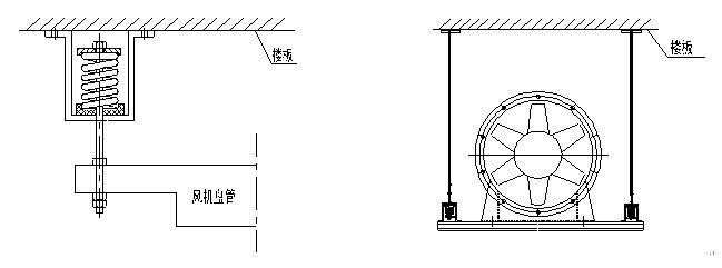 VWHS型吊式阻尼弹簧betway必威手机端安装示意图