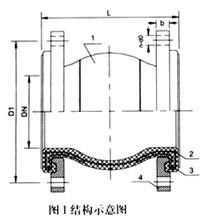 GD1型可曲挠橡胶接头结构示意图