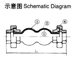GD2型可曲挠橡胶接头