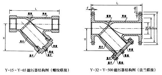 Y型滤污器结构图