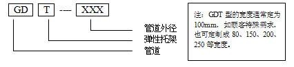 GDT型管道弹性托架减振器型号意义