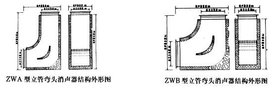ZW型消声弯头结构外形图