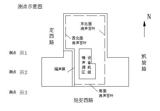 上海友力大厦屋面噪声治理