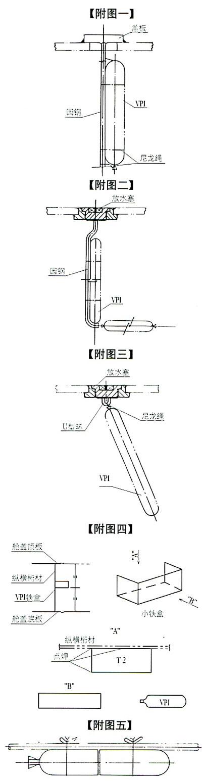 HJ-20-2气相缓蚀剂安装工艺