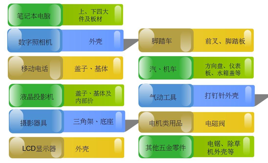 福建k66凯时电游官网科技公司