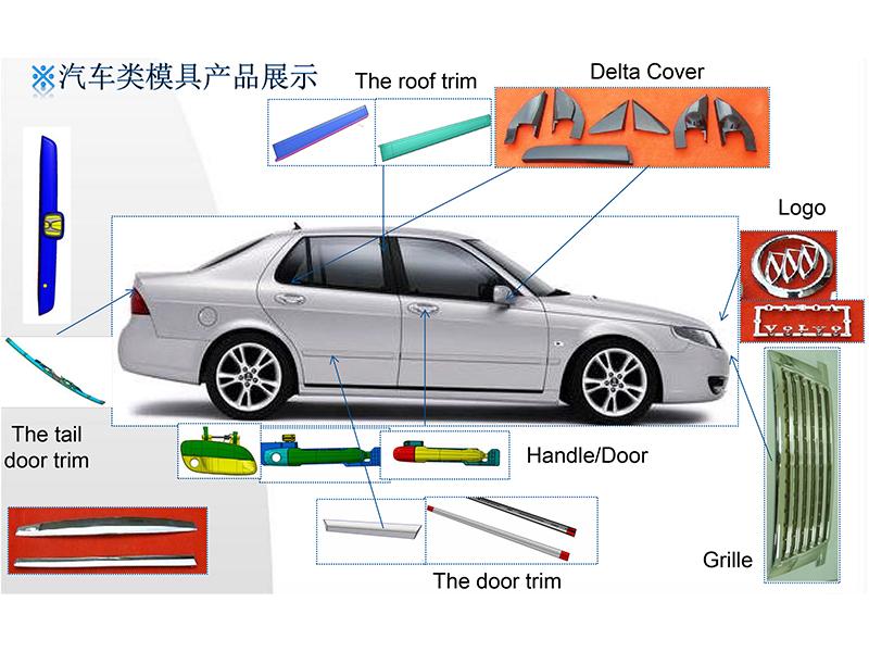 汽车模具展示