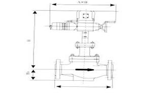ZHSM型电动套筒调节阀/ZAZM型电动套筒调节阀