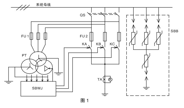 SHBL消弧消谐选线及过电压保护装置