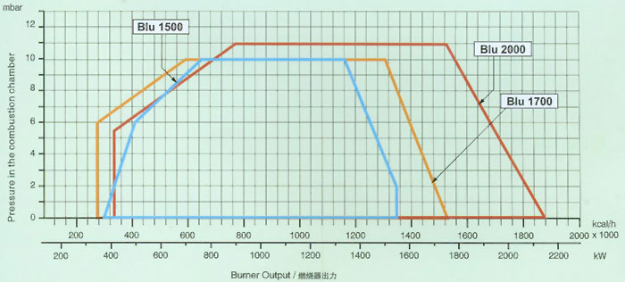 意高maxgas500pab外接线图