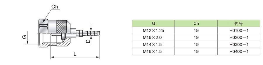 上海贝达树脂胶管液压机械厂位于充满活力和激情的国际大都市-上海,比邻于中国最大的钢铁制造商-宝钢,是一家专业从事高压树脂软管制造及总成服务的厂商。 主要产品包括:高中压树脂管、高压清洗机软管总成,PA11/12尼龙管,测压软管及微型液压系统,黄油枪软管,高压喷漆软管,堵漏注浆机用软管,铁弗龙(PTFE)软管总成,螺旋管、高压橡胶管总成。产品广泛运用于高压清洗设备、液压机械、气动工具、高压喷涂设备、工程机械、汽车卡车摩托车的气液压力制动等。产品销往全国各地,及欧美、东南亚各国。
