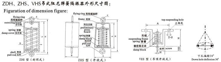 zdh,zhs,vhs型吊式阻尼弹簧隔振器