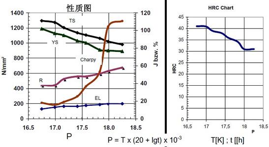 电路 电路图 电子 设计图 原理图 547_300